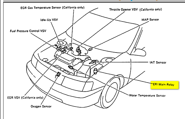 nissan undercarriage diagram  nissan  free engine image