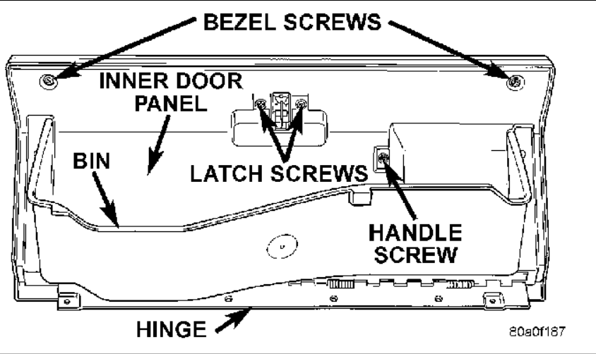 service manual  how to remove glovebox on a 2003 jeep