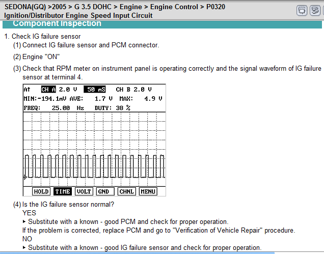 I Have A 2005 Kia Sedona Ex  The Check Engine Code Is