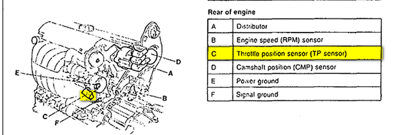 1998 volvo c70 engine diagram  1998  free engine image for