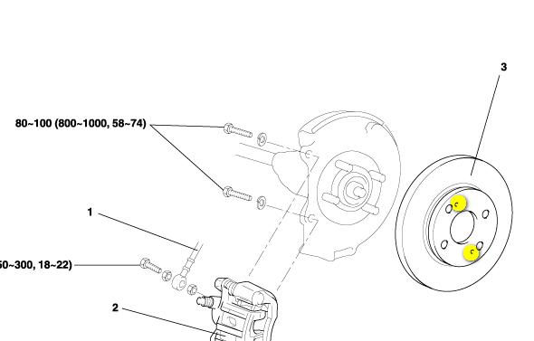 Brake Rotor Stuck To Hub Advice Help Hyundai Forums