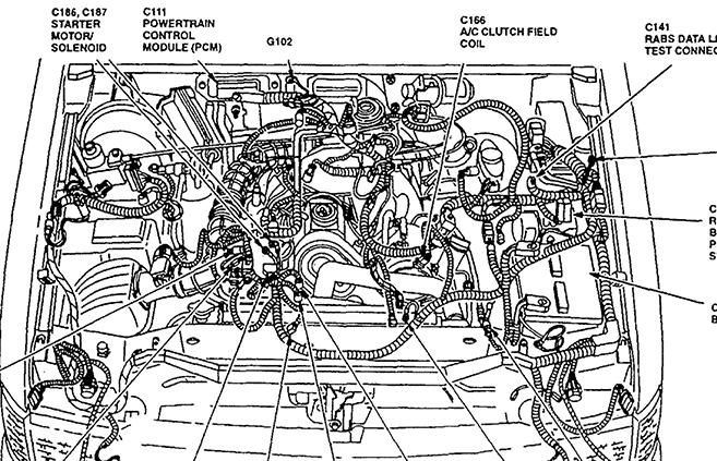 1999 Ford Ranger Fuse Box moreover 1999 Ford Ranger Fuses additionally  on 0pjmk 1999 ford ranger xlt fuse panel diagram