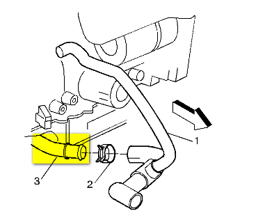 Chevy Cavalier Thermostat Location