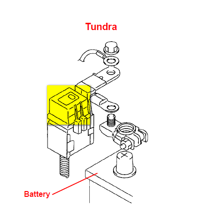 Toyota Tundra Parts Diagram Pdf.2001 Tundra Wiring Diagram Wiring Diagram Sheet