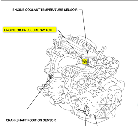 Boys Boots together with Ford Explorer Mk2 Fuse Boc Diagram Usa Version besides 7 3 Glow Plug Wiring Diagram On 2001 furthermore 45nzj 2004 F150 Kick Panel Passenger Side It Is Hood Drained additionally Ford F 150 2004 Ford F150 Location Of The Temperature Sender. on ford expedition fuse box