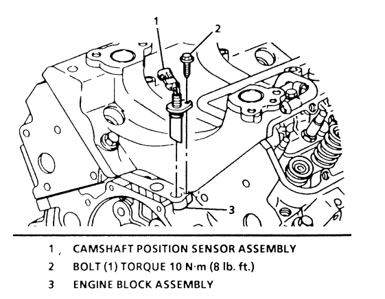 1993 oldsmobile fuse box diagram as well 1995 buick  1993
