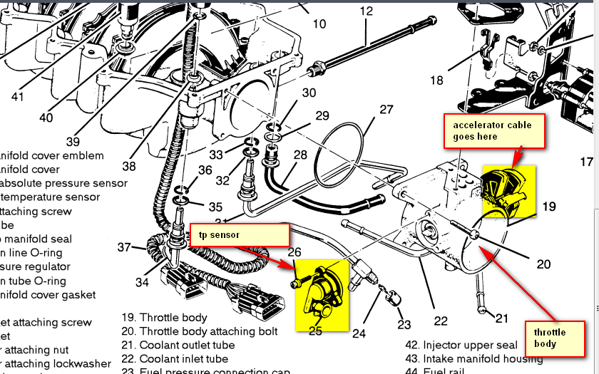 Ford in addition 1001303 Brake Light also 2ch4j 2004 Cts V Brake Pedal The Brake Light Trunk Bulbs further Cadillac Sts 4 6 2013 Specs And Images in addition Gmc Acadia Wiring Diagram. on cadillac cts wiring diagram