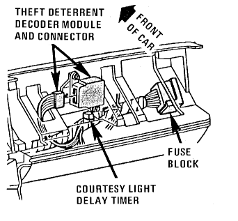 Wiring Diagram For Steering Column