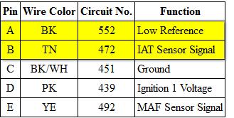 Maf sensor pin out chart