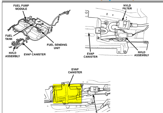 2004 Dodge Stratus Fuel Pump Replacement on fuse box diagram for 2004 dodge stratus