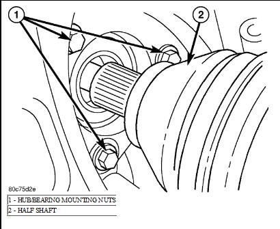 Dodge Wheel Bearing Diagram