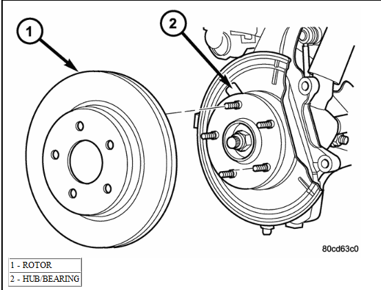 how to replace front brake rotor 2008 dodge ram 1500 html