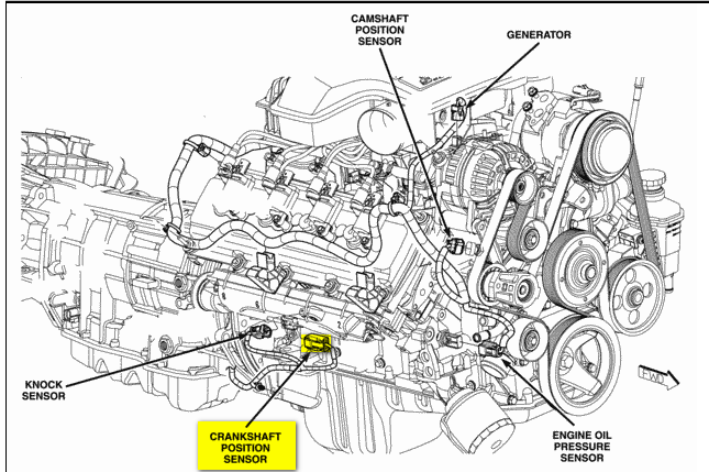 dodge magnum hemi engine diagram