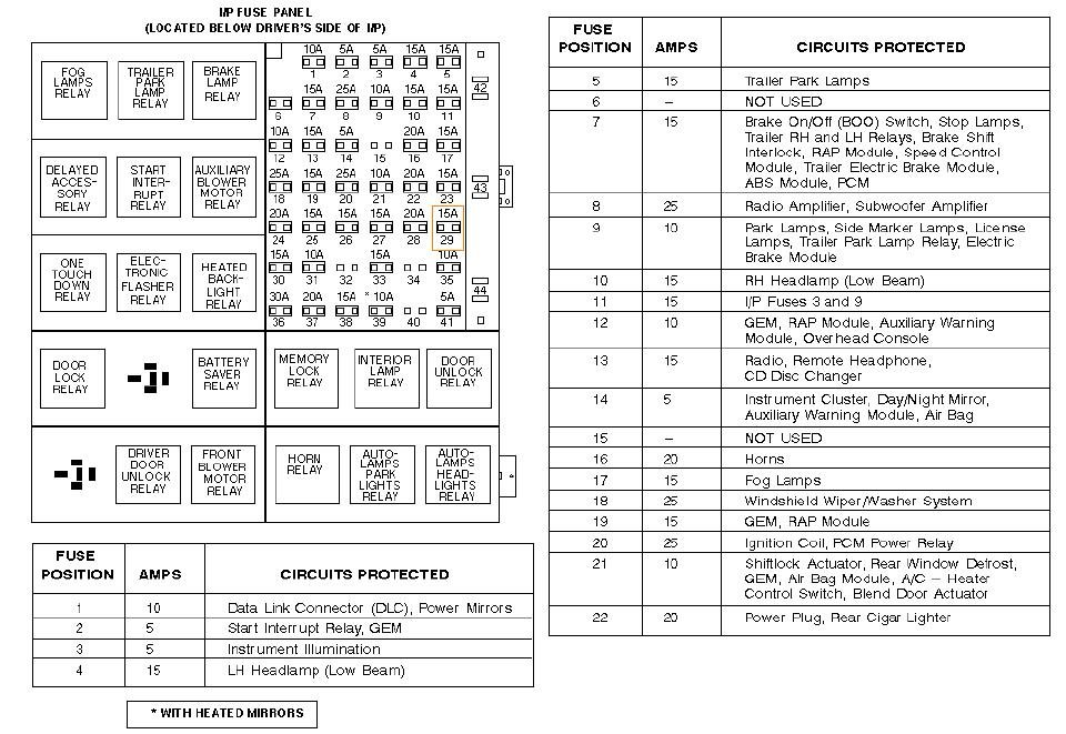 96 ford windstar fuse diagram