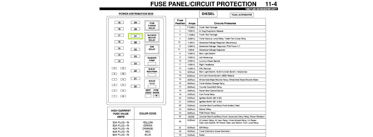 Fuse Diagram 2007 Ford Van