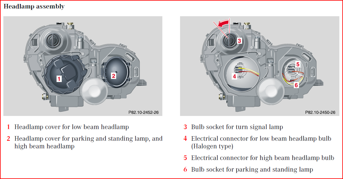 What Is The Right Way To Replace Fr Headlight Bulb On A