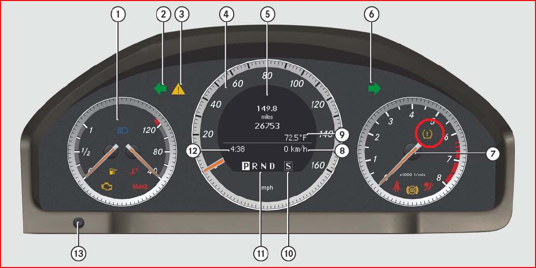 Mercedes benz warning light symbols for Mercedes benz indicator lights