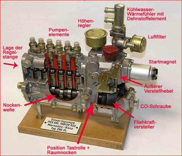 benz engine diagram deutz engine diagram wiring diagram
