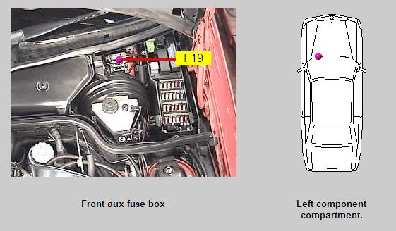 1994 sl500 the heater or a c did not come on is it a fuse