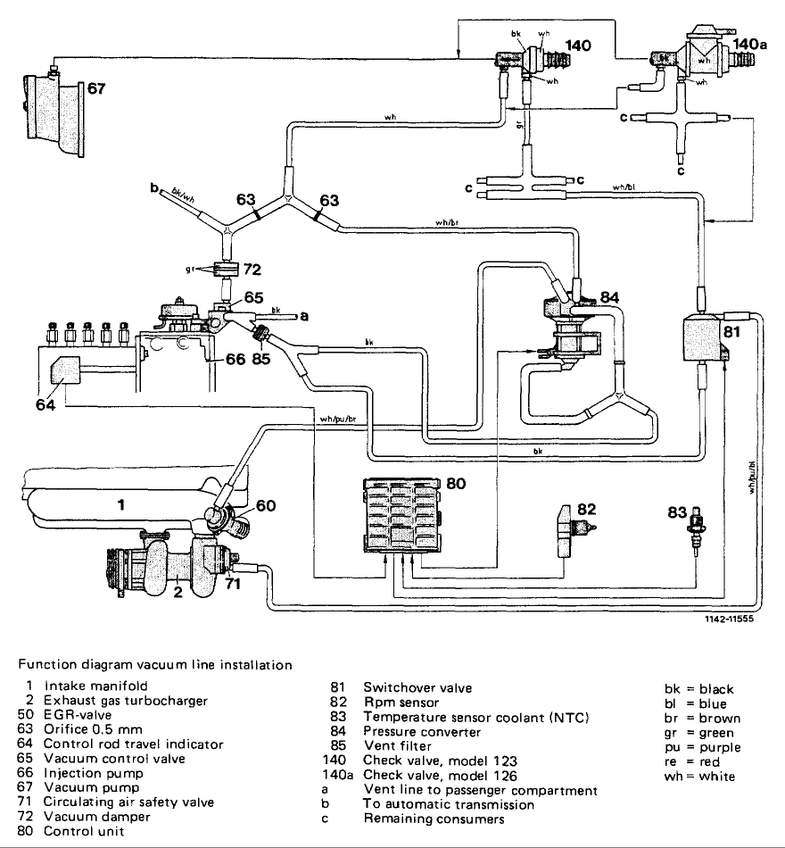 I Need A Vaccum Diagram For A N 85 Mercedes300sd