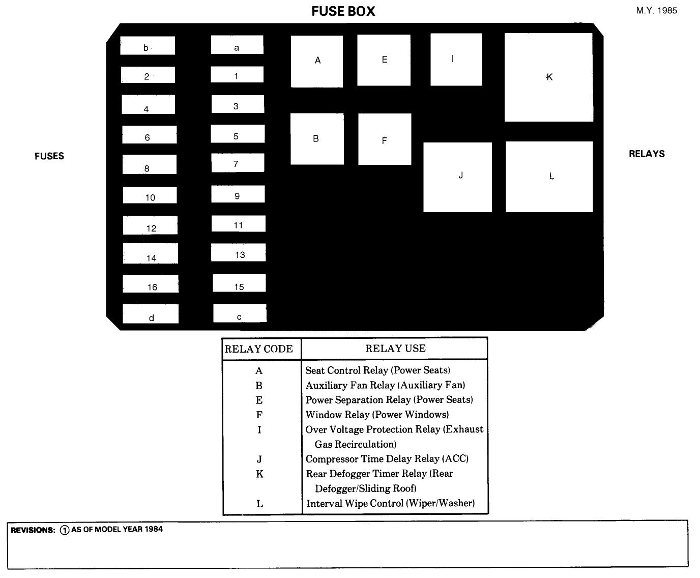 1985 300sd