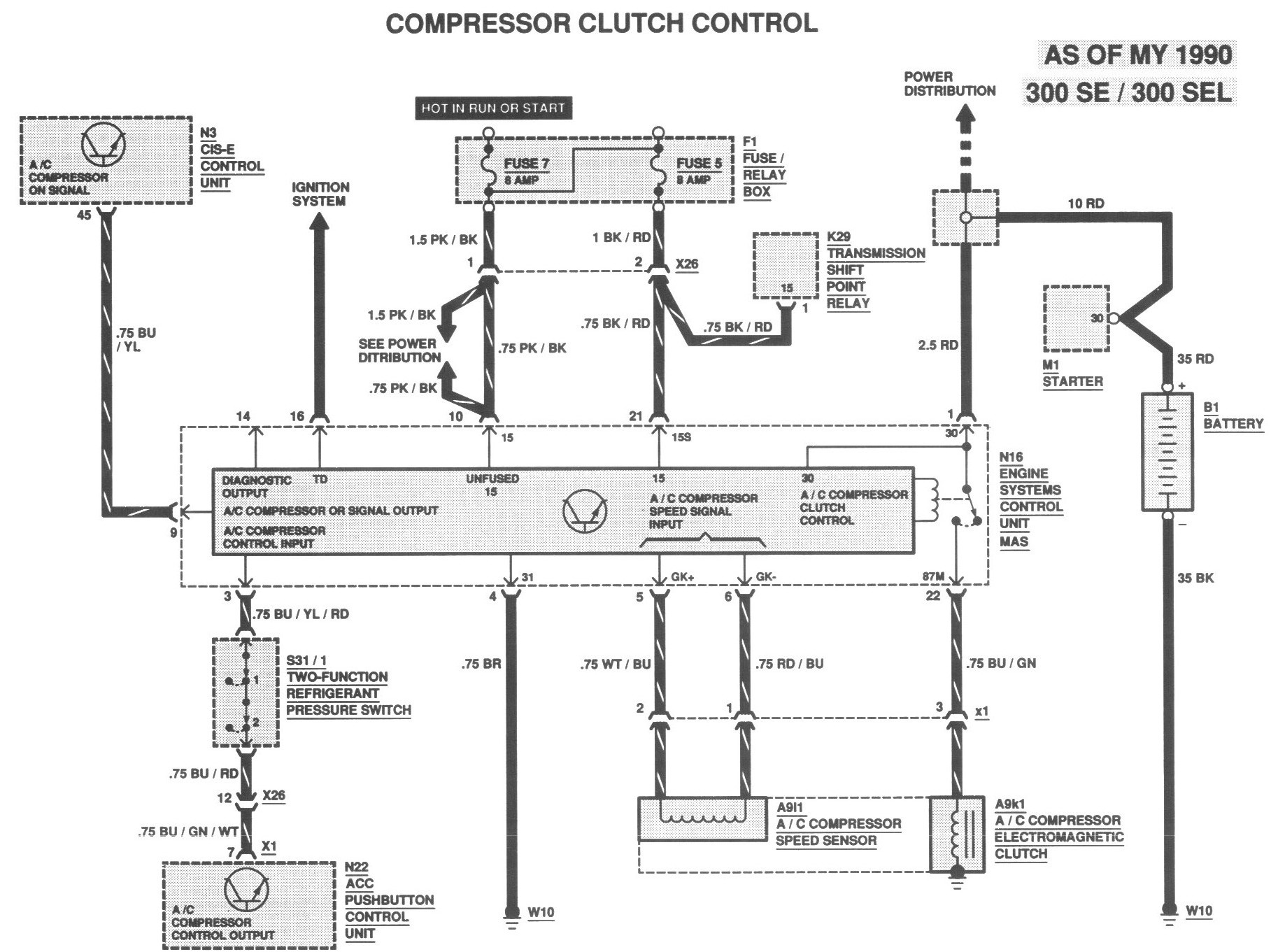 1991 300se defrost heat comes a wiring diagram or schematic