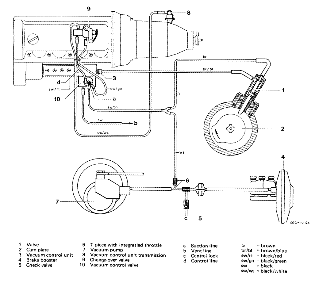 attached to the rear of the fuel injection pump is a