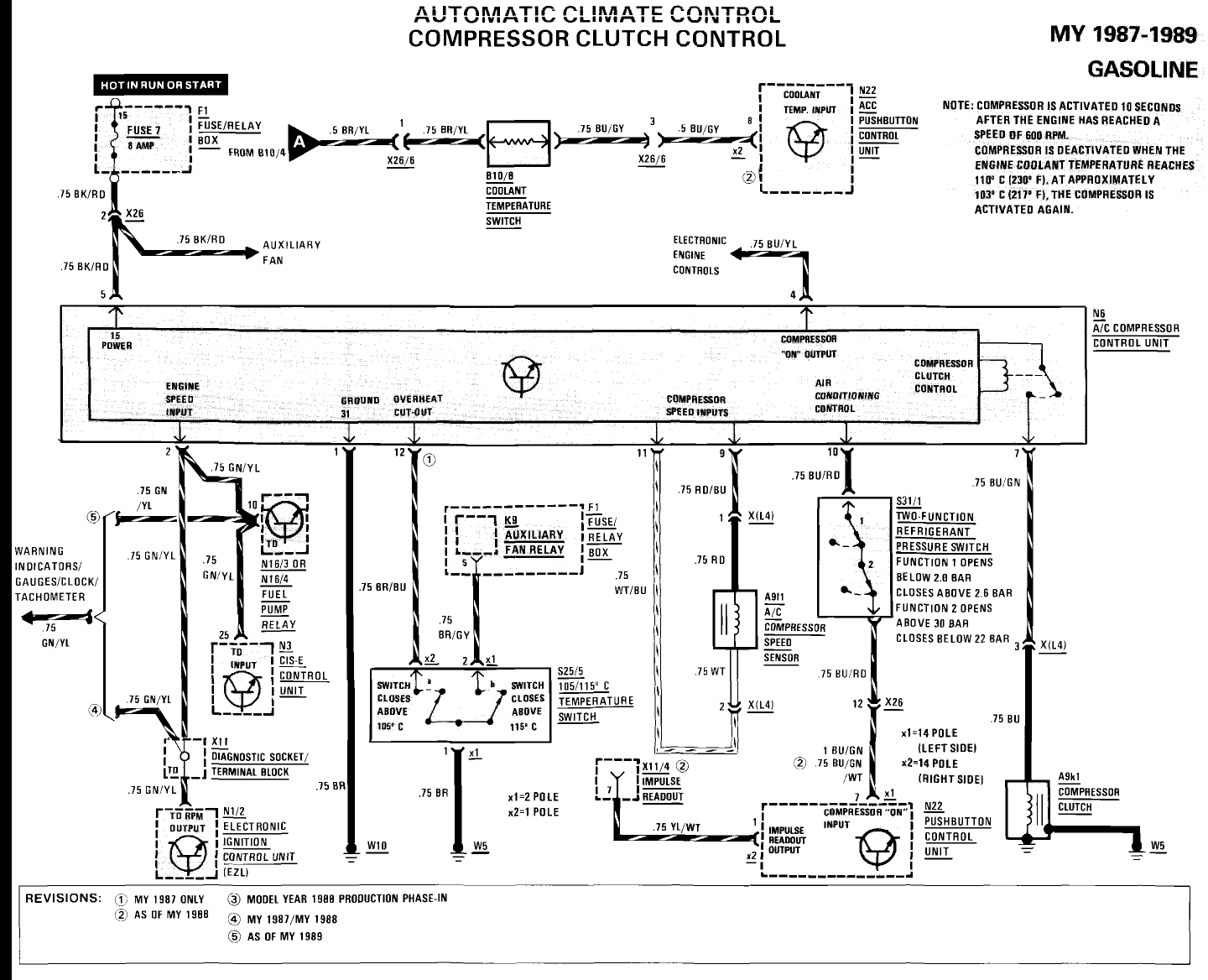 w124 air conditioner wiring diagram ex&le electrical wiring rh huntervalleyhotels co Basic Air Conditioner Wiring Diagram