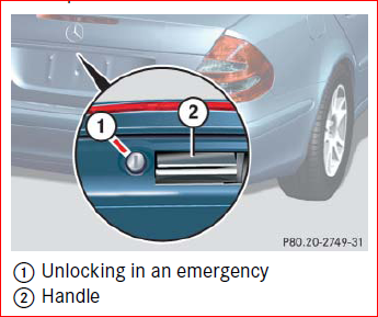 How do i get the trunk to open release on 2006 e500 4matic for How to open the trunk of a mercedes benz e320