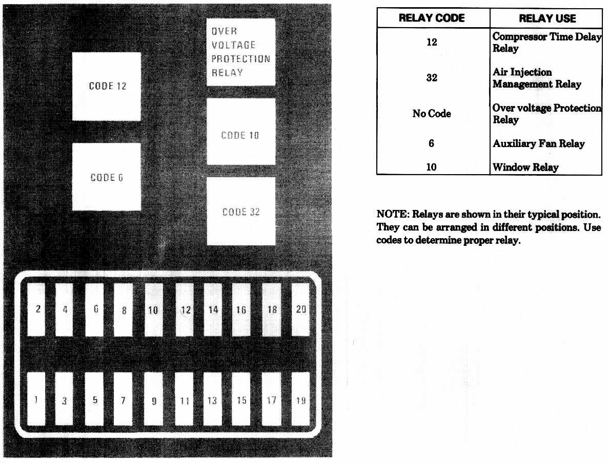 Fuse Box Diagram For 1985 300sd Wiring Library Mercury Grand Marquis Window Unit A C Compressor Get Free Image