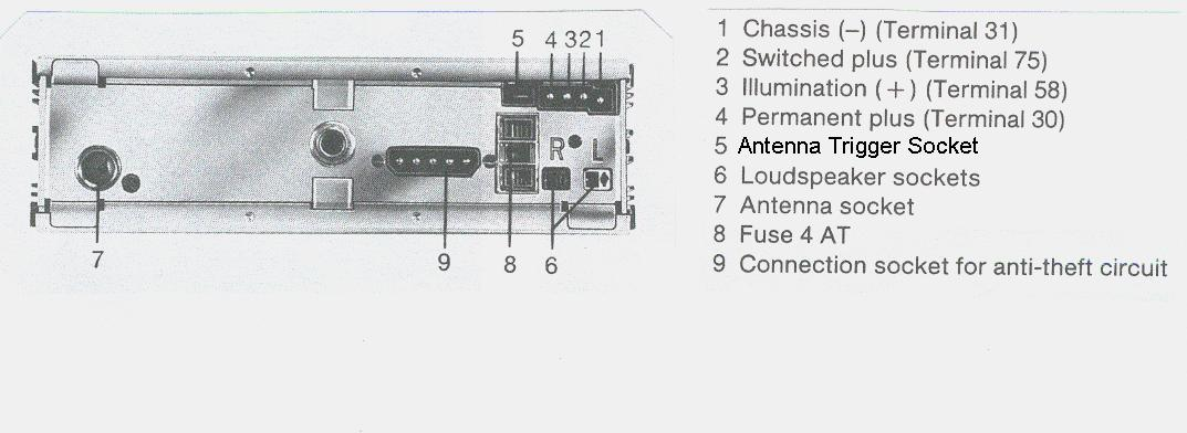 Back Panel Connections on 1987 560sl Mercedes Benz Radio Wiring Diagram