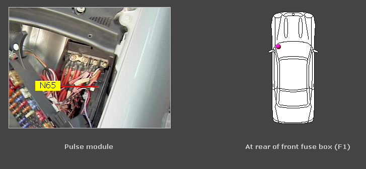 above the battery fuse box  | 727 x 337