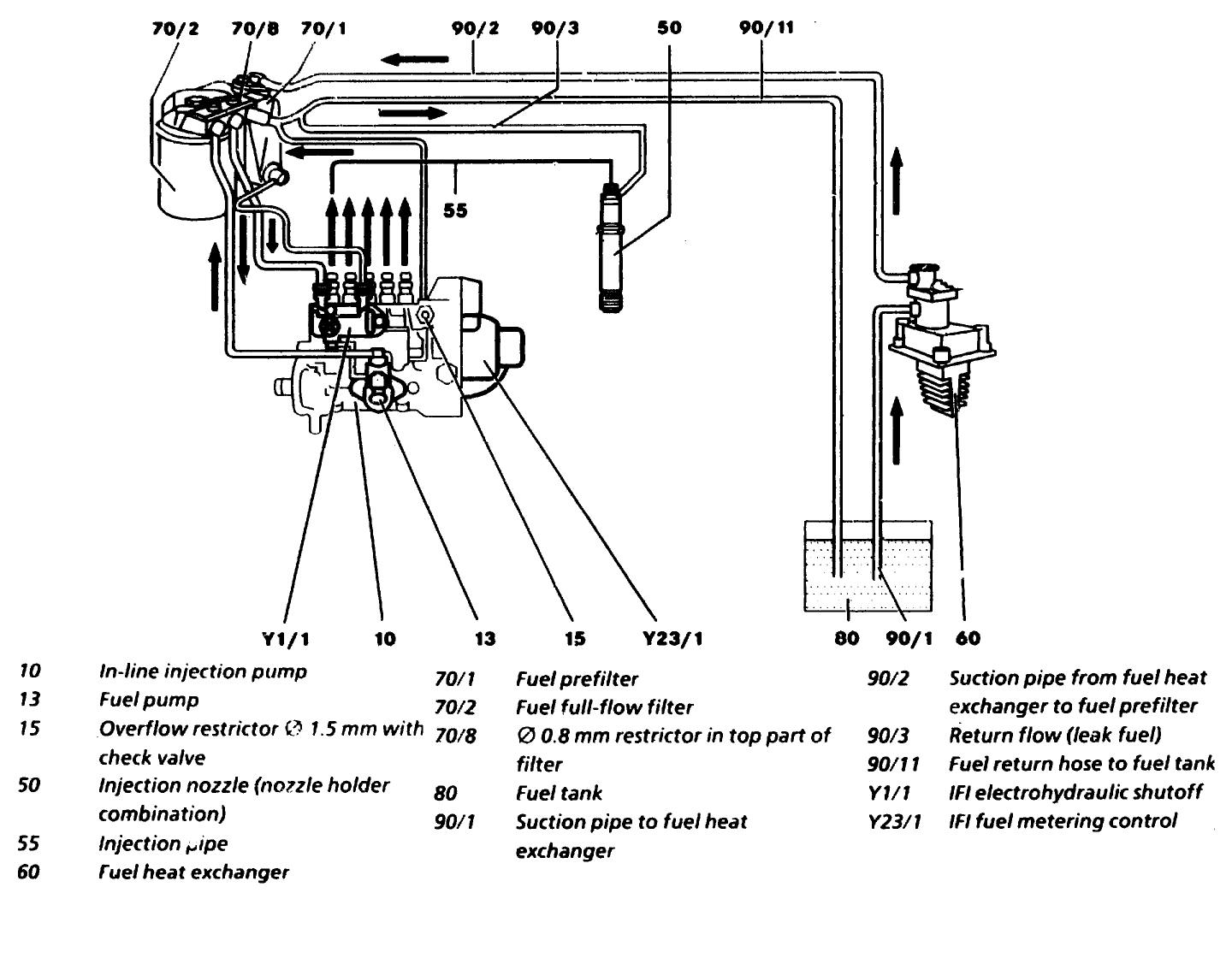 Mercedes Vito Fuel Filter Diagram Electrical Wiring 2002 Ford Windstar Location 1997 Expedition