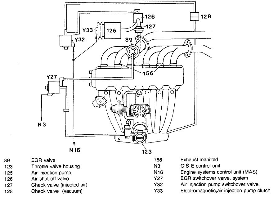 where can i get the vacuum hose diagrams for a 91 mercedes