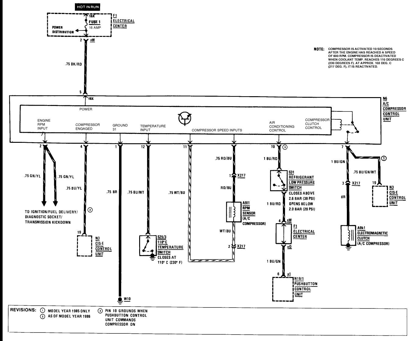 190e Fuse Box Layout Wiring Library Schematics For Mercedes I Need A Detailed Schematic And Diagnostic Chart