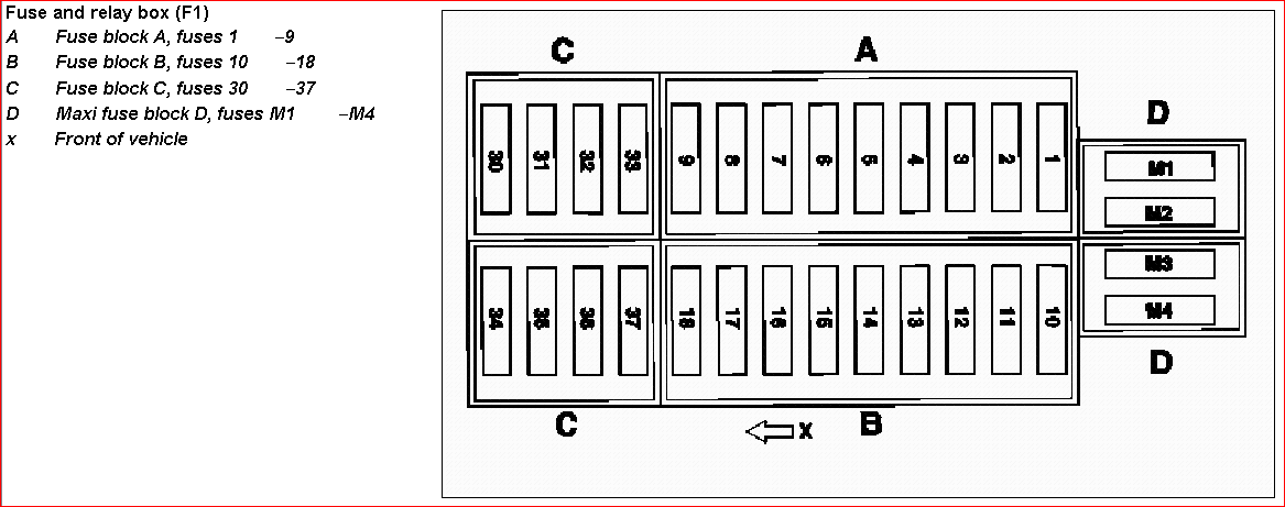 Mercedes C300 Fuse Box Diagram also 1990 Mercedes 300e Engine Diagram besides Mercedes W140 Ignition Switch Wiring Diagram in addition 95 Dodge 2500 Fuel Pump Wiring Diagram additionally Nissan Navara Fuel Filter Free Engine Image For. on mercedes e320 crankshaft position sensor location