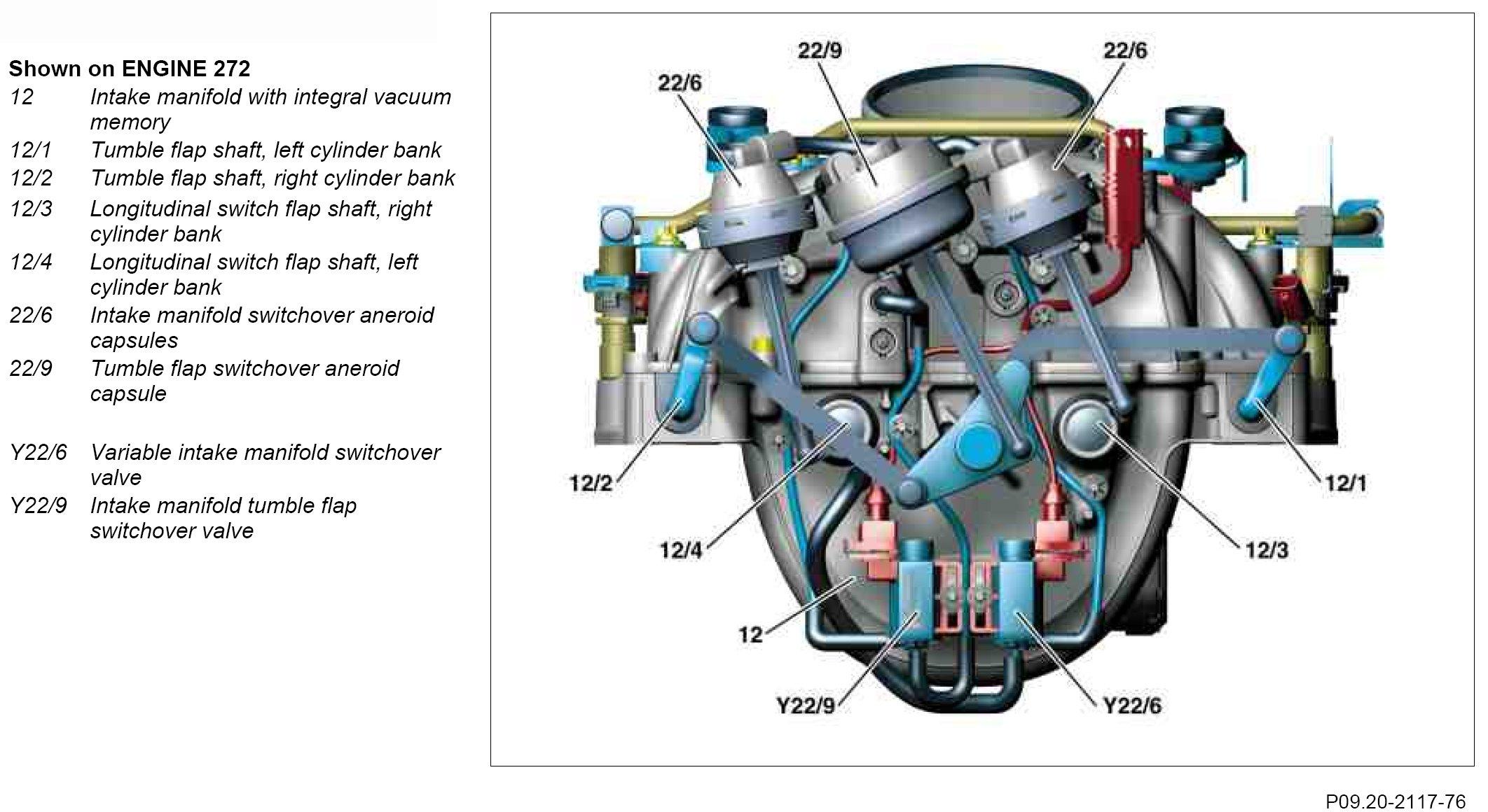 Fix P2004 P2017 Intake Manifold Runner Control Stuck Open