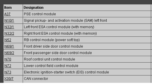 mercedes c280 the following items do not work turn signals wiper it won t be a comfort module click on the picture below for the list of network items the fault will be in one of those items i am putting together more