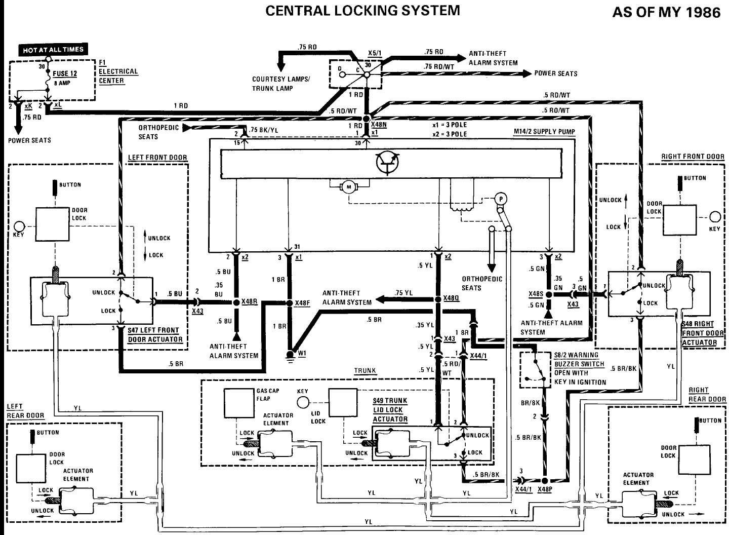 Club Car Ds Gas Wiring Diagram in addition Generic car cutaway together with 237214 Cadillac 2002 R Replacement Evaporator Core in addition Electrical Wiring Diagrams For Air Conditioning besides P 0900c152801c8670. on car air conditioning system diagram