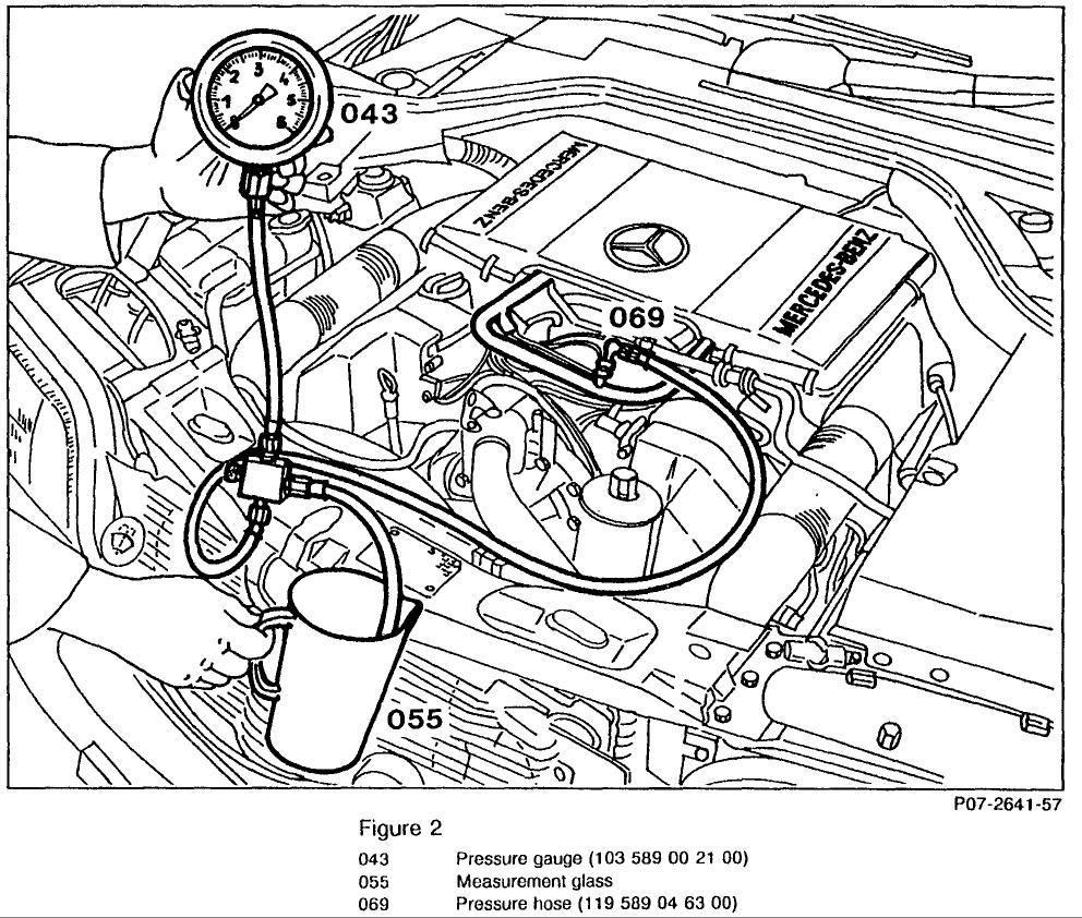 my s420 1994 was working fine a few week ago my mechanic