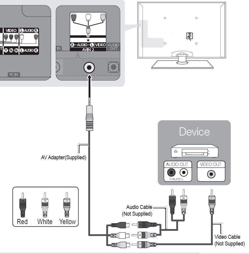 how to hook up my iphone to smart tv This wikihow teaches you how to connect your iphone to a tv using an adapter i was able to use it to connect my iphone to a smart tv without cable thanks.