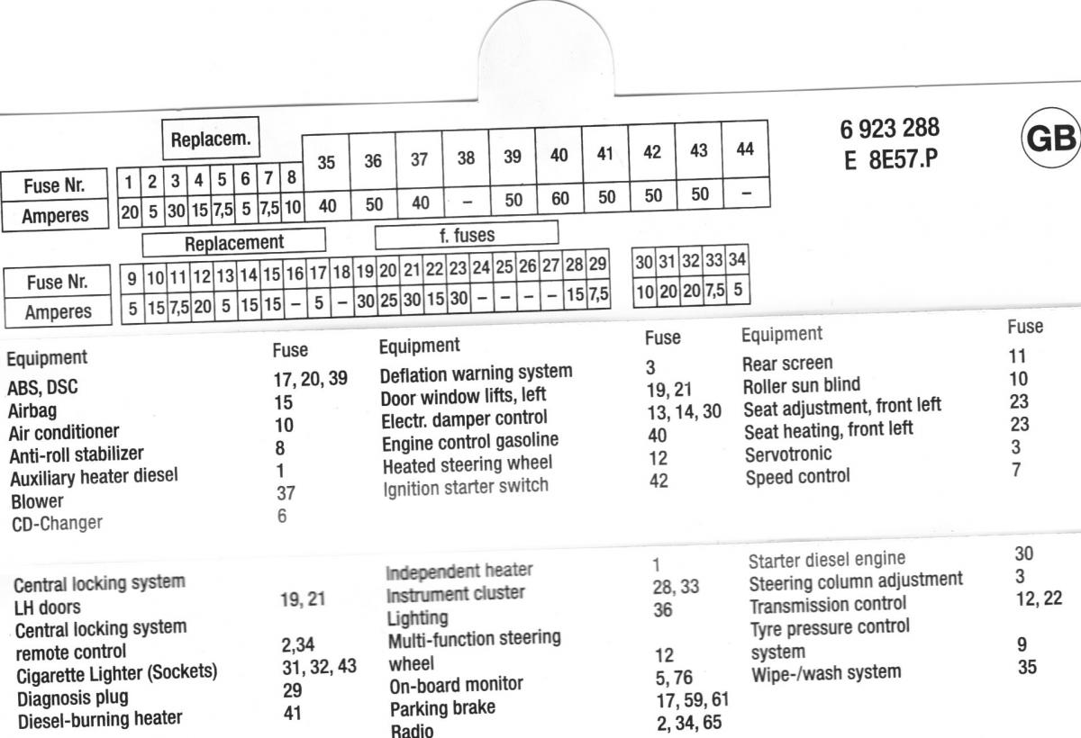 2010 07 13_034357_e65_fuse_diagram e70 rear fuse box e36 rear wiring diagram ~ odicis  at fashall.co