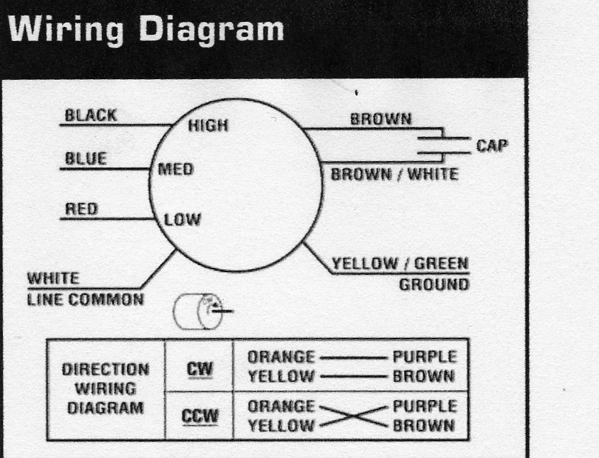 Ge Ac Motor Wiring Diagrams | Advance Wiring Diagrams - 4 ... Ge Ac Motor Wiring Diagrams With Bremes Switch on