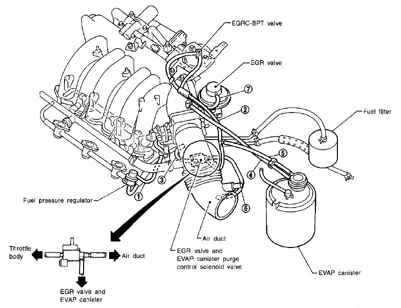 nissan quest vacuum hose diagram
