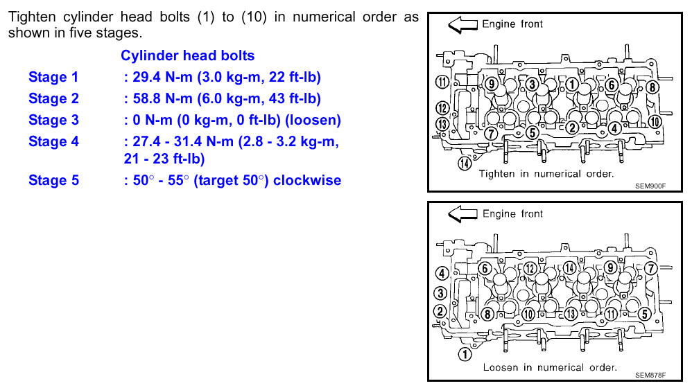 cylinder head bolt torque specifications manual