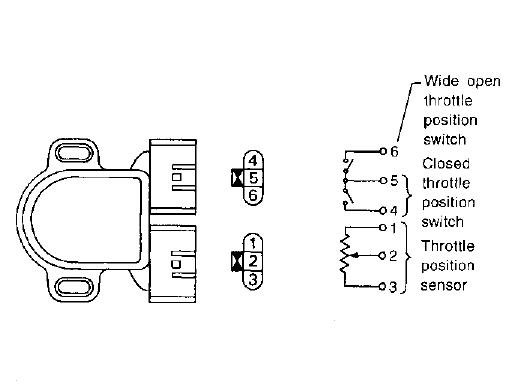 2000 nissan maxima fuel pressure regulator location  2000  free engine image for user manual