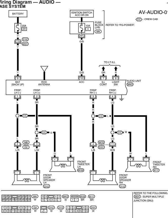 2004 nissan frontier wiring diagrams autos post