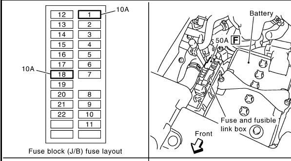 2001 Nissan Murano Fuse Box Diagram