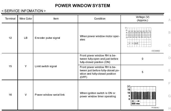 Path Power Window Diagram