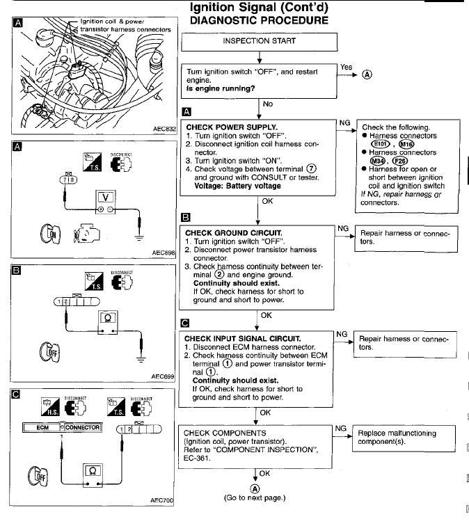 nissan sentra 1994 transmission wiring diagram nissan free engine image for user manual